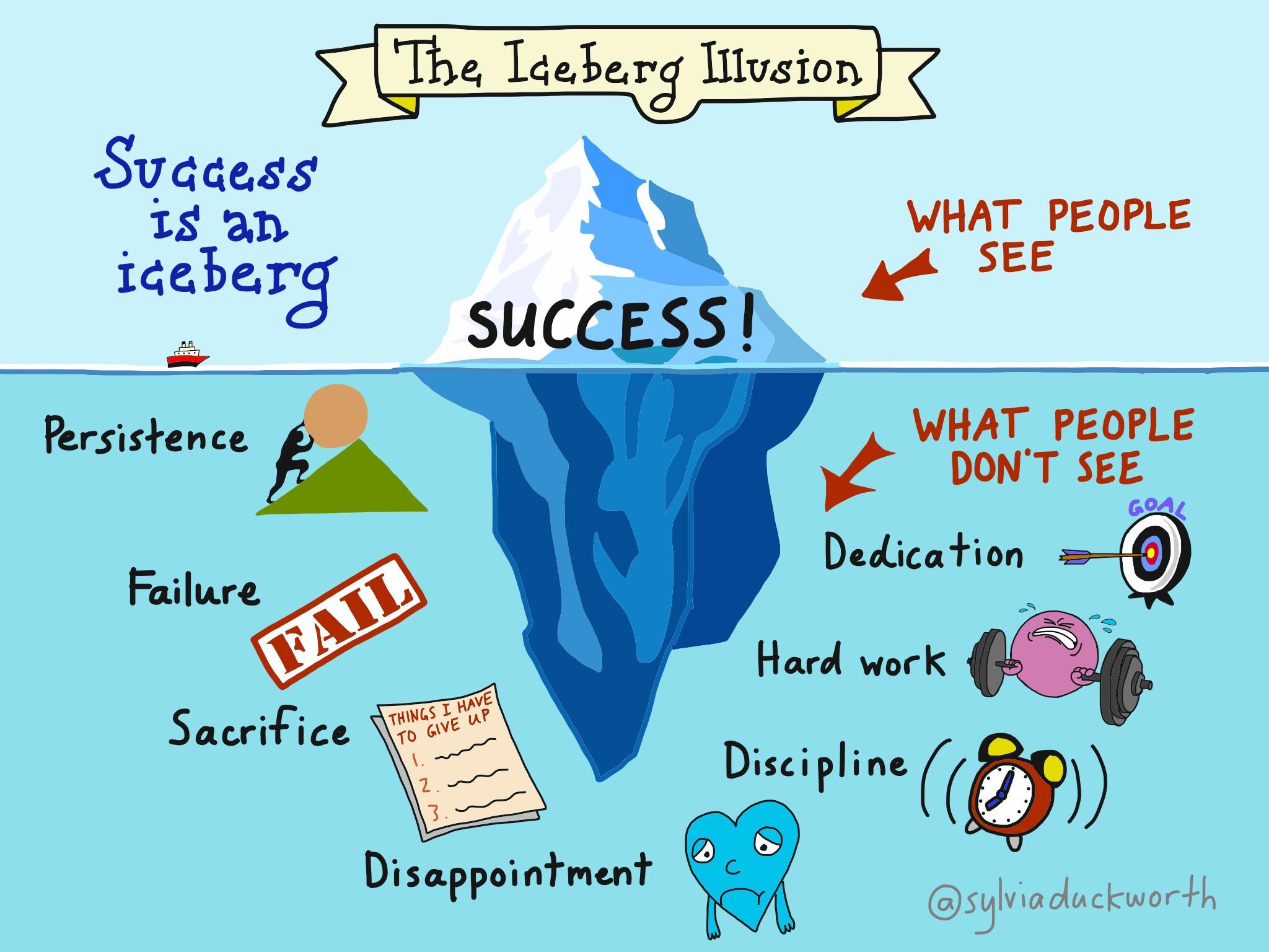 the-iceberg-of-success (1)